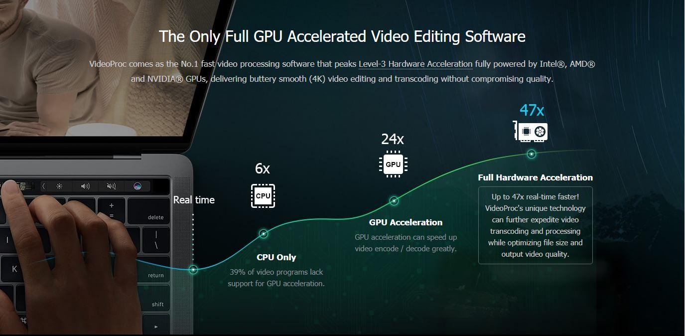A VideoProc by Digiarty ideális szoftver kezdőknek